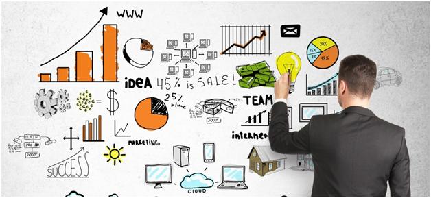 Sự liên kết của nhiều phương pháp marketing sẽ mang đến hiệu quả không ngờ