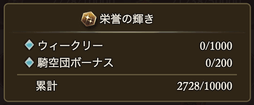 栄誉上限_10000