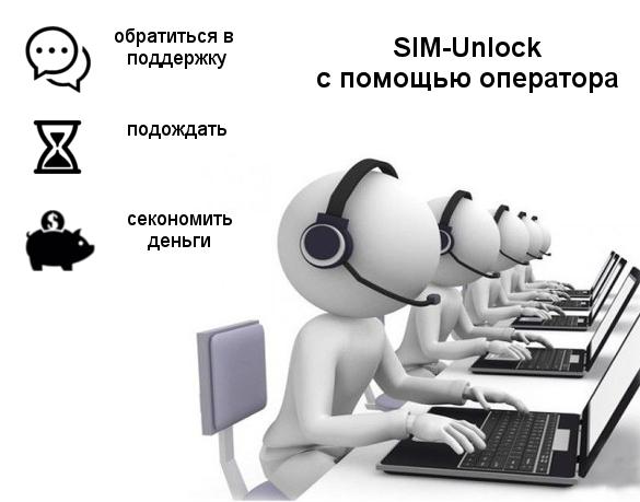 SIM Unlock с помощью оператора.