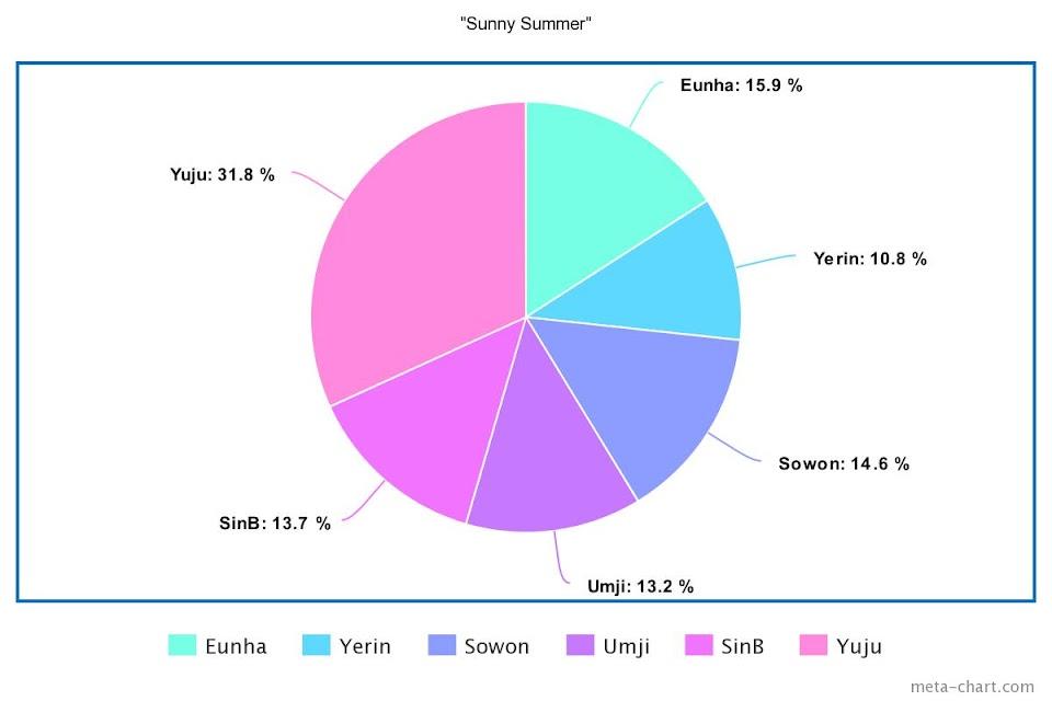 meta-chart (26)