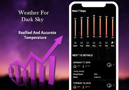 Weather For Dark Sky Screenshot