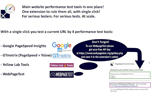 All-In-One PageSpeed Test