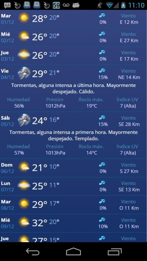 Pronóstico Extendido- screenshot