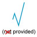 Keyword Provider