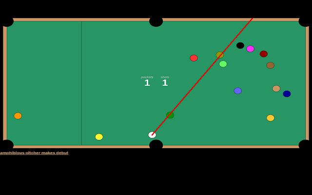 Billiards Challenge