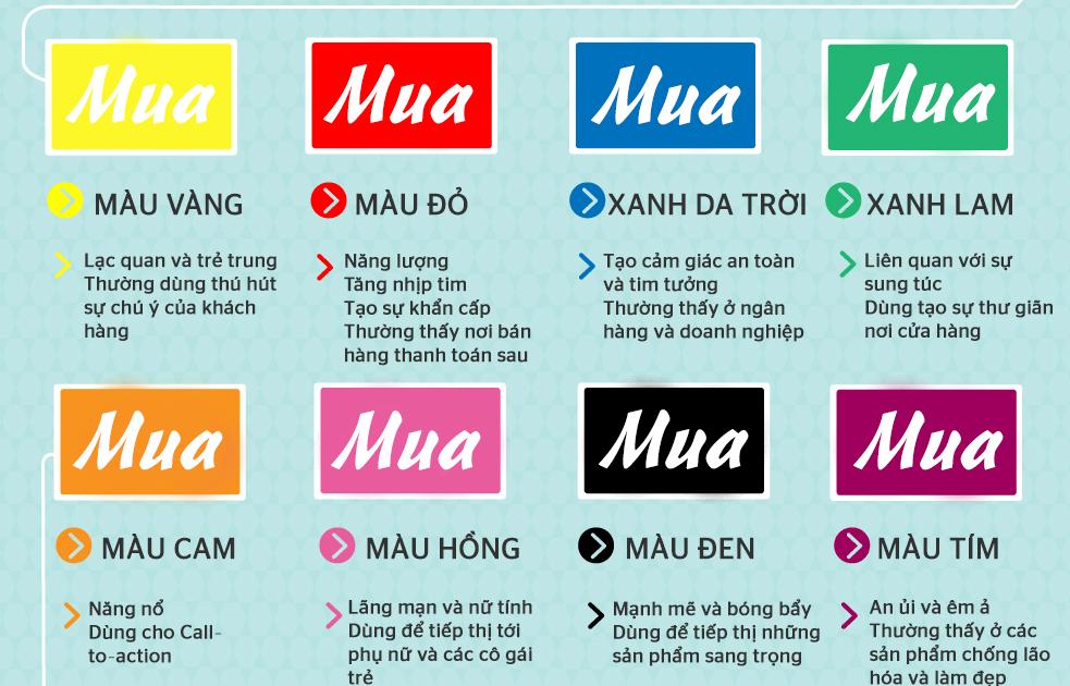 ý nghĩa của màu sắc trong thiết kế banner quảng cáo