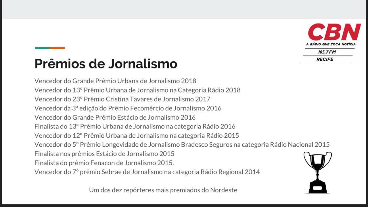 Lista dos prêmios jornalísticos de Anderson Souza