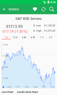 Indian Stock Market Live- screenshot thumbnail
