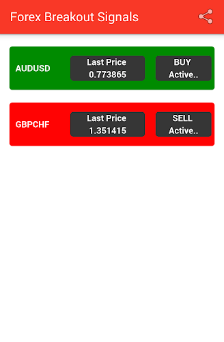 Most accurate forex signals apk