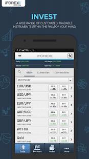 Is forex com an ecn broker