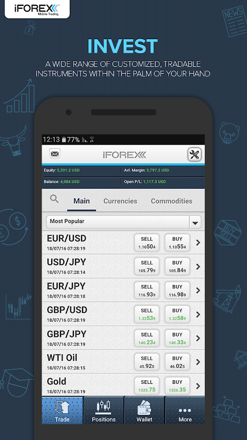 Forex cfd brokers