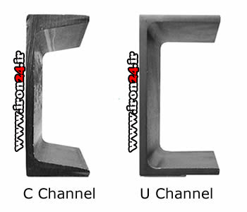 steel-channel-types