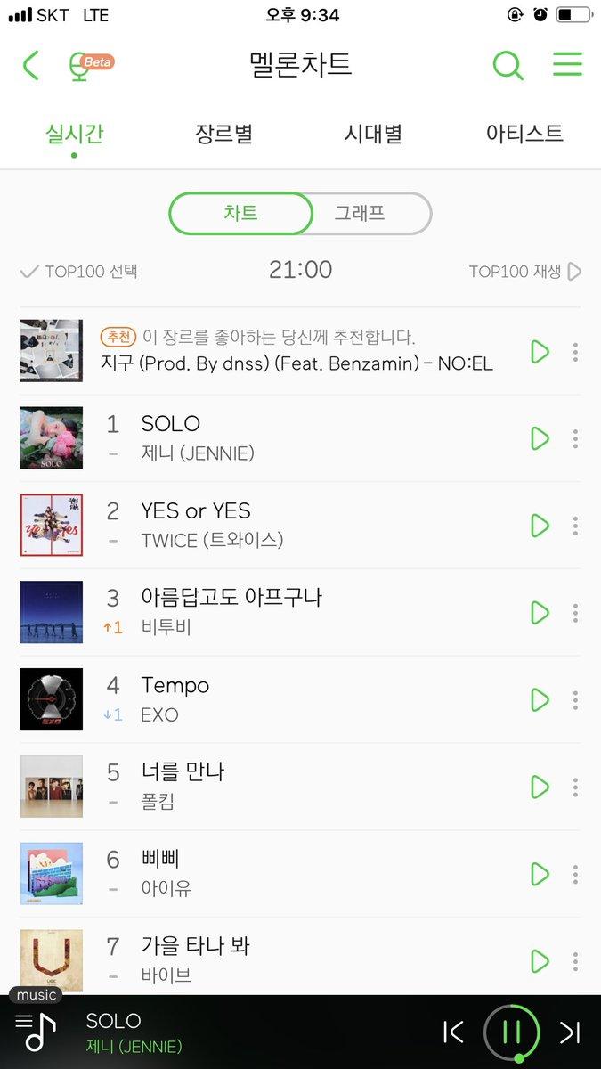 jennie solo chart 2