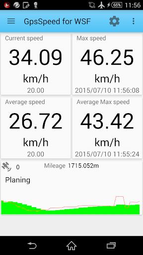 GPS SpeedMeter for Windsurfing