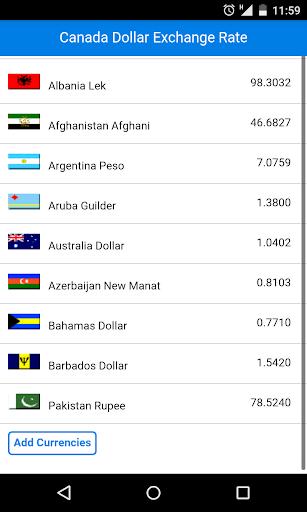 Exchange Rates Live