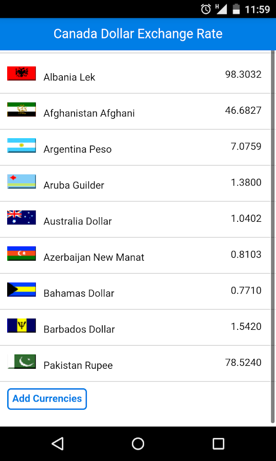 Live forex rates for mobile