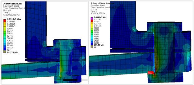 ANSYS Сравнение напряжений по Мизесу (указаны в psi – фунтах на квадратный дюйм) в полной модели и в подмодели при нагружении внутренним давлением с предварительной затяжкой болта