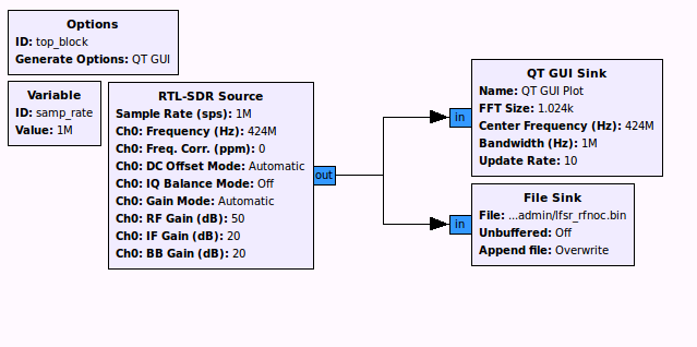Ettus - [USRP-users] [RFNoC][BLOCK DESIGN] Questions about design in