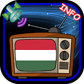 TV Channel Online Hungary