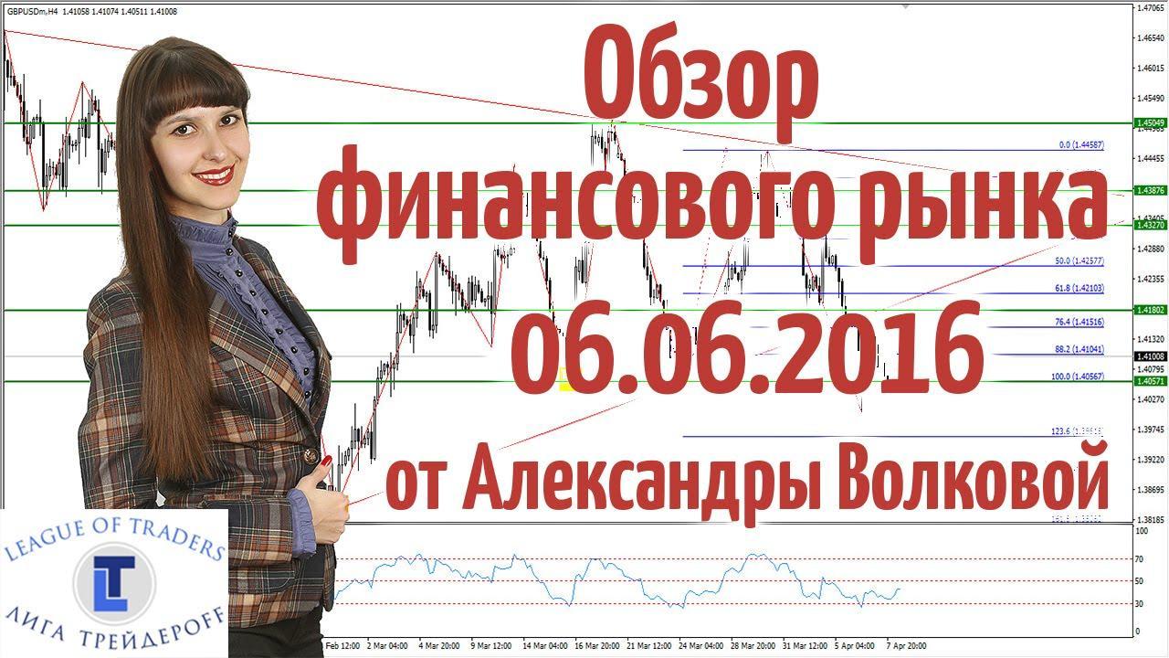 Картинки по запросу александра волкова обзор финансового рынка