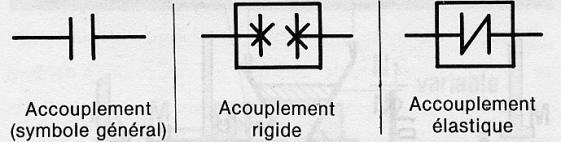 accouplements\sch_cine.gif