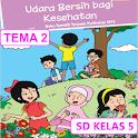 BSE SD kelas 5 tema 2 icon