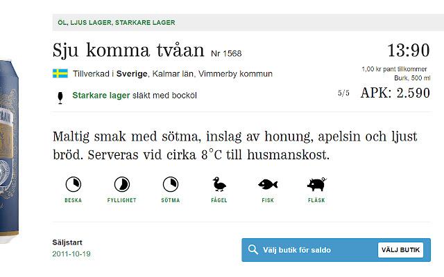 Alkohol Per Krona