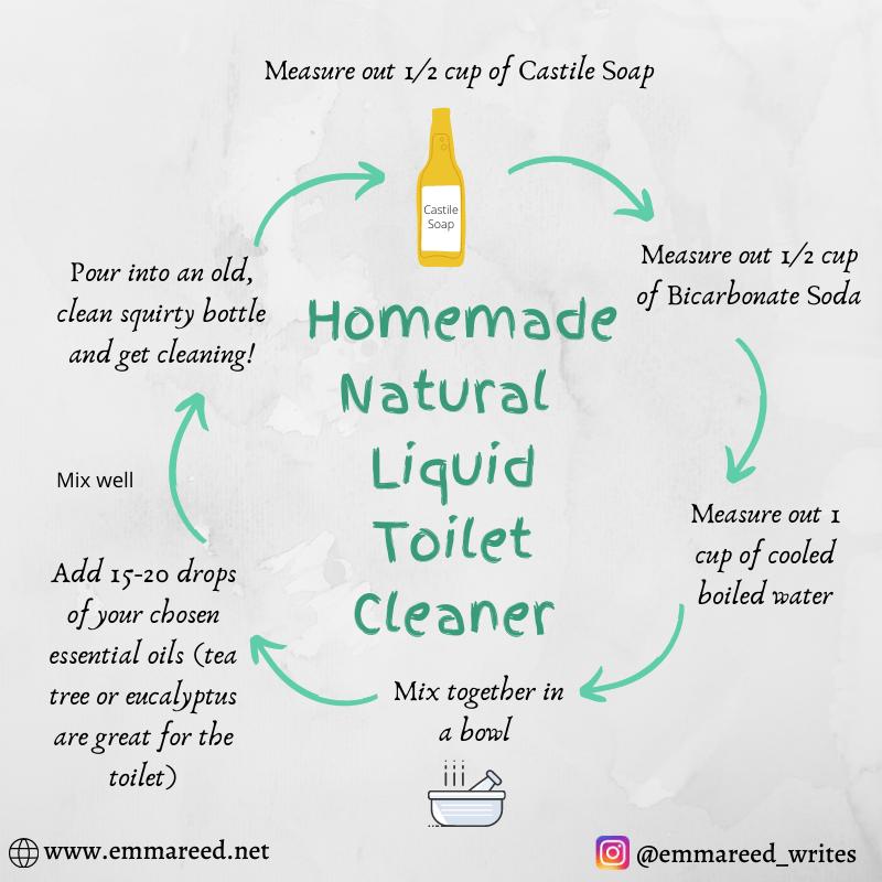 natural liquid toilet cleaner