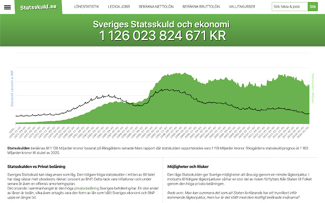 Statsskuld.se - Lönestatistik, lediga jobb