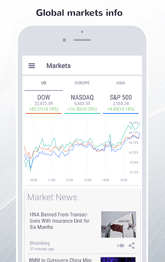 FinWiz-Stocks, News, Investing,Portfolio & Markets  screenshots 1