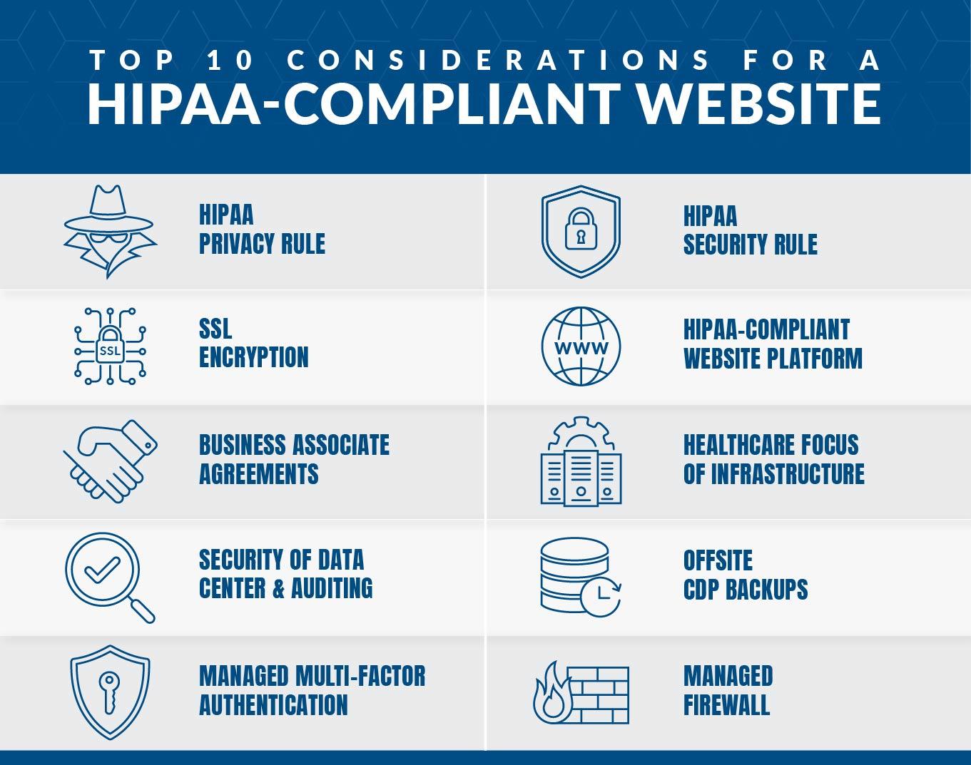 HIPAA Compliant Website: How to Make a HIPAA-Compliant Website