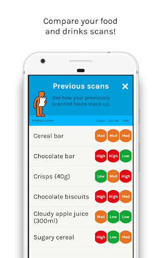 Change4Life Food Scanner  screenshots 6