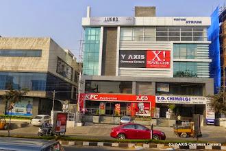 Photo: Y-Axis Jubilee Hills