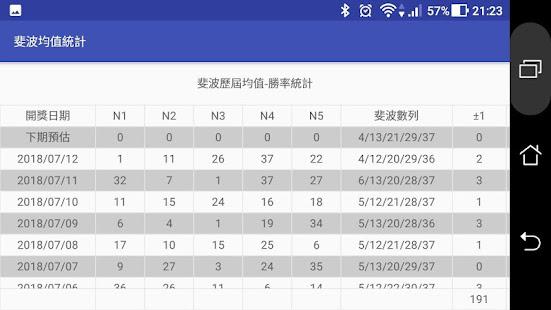 Download 加州天天 - 斐波均值統計【樂透狂人】 For PC Windows and Mac apk screenshot 5