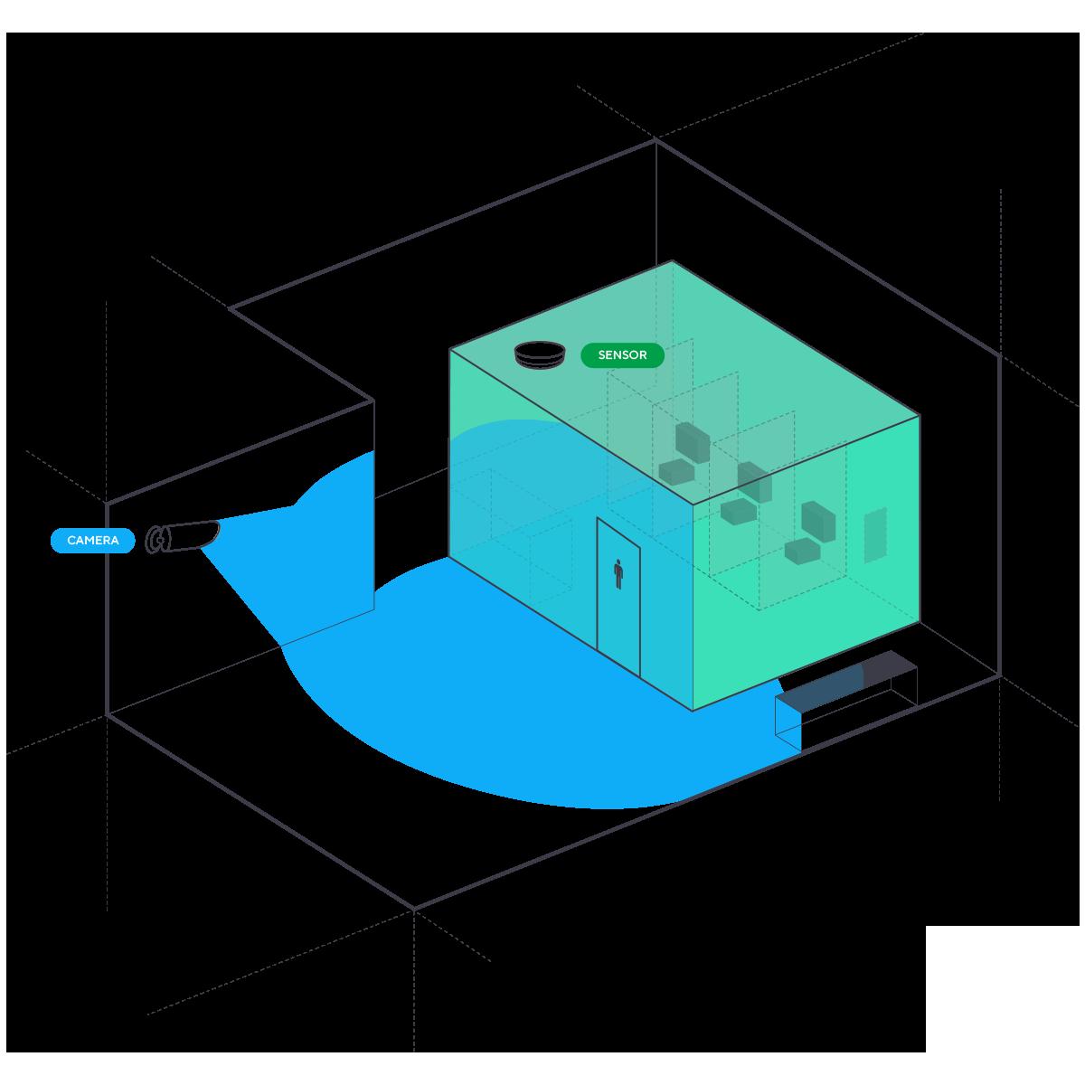 vape_sensor_camera_system