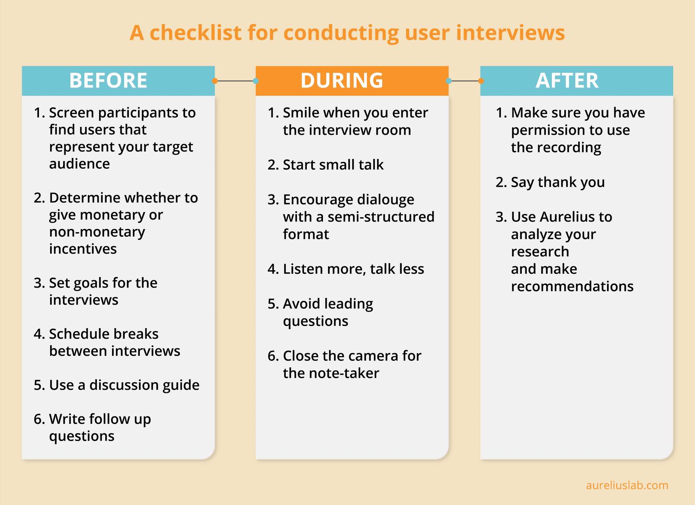 user interview checklist
