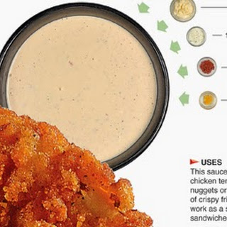 Chipotle Ranch Sauce Recipe