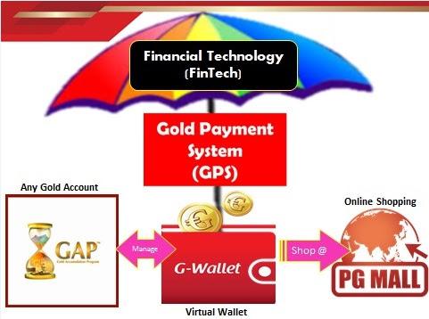 Ringkasan FinTech yang di gunakan oleh PG Mall Malaysia