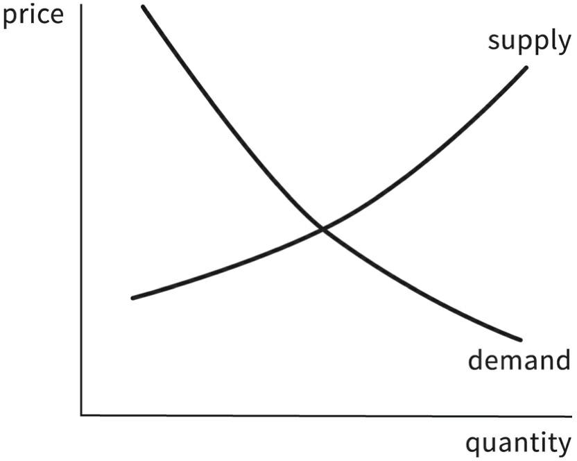 Doughnut Economics PDF Summary