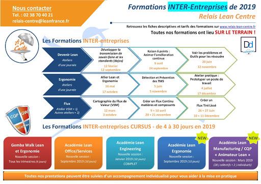 Programme des formations INTER-entreprises lean 2019