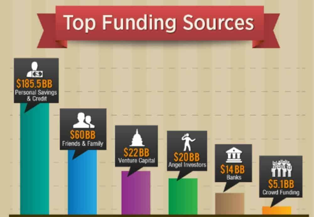 Startup Funding sources.jpg