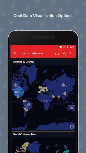 Zoho Analytics – Mobile BI Dashboards screenshot 3