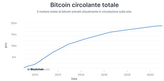 dove è illegale bitcoin)