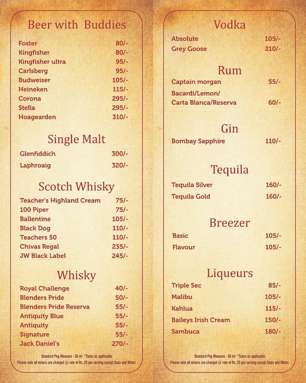 3B's - Buddies, Bar & Barbecues menu 29