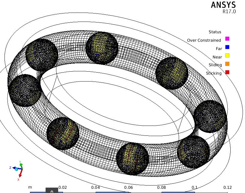 ANSYS - Статус контакта по поверхности шариков в конечное время расчета