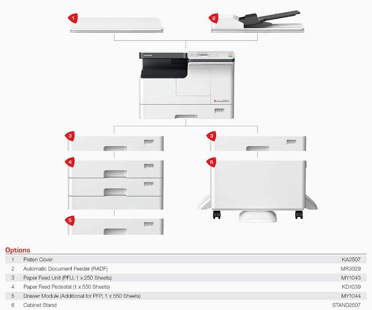 Tất cả option của máy photocopy Toshiba e-STUDIO 2309A, 2809A