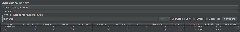 JMeter - Aggregate Report