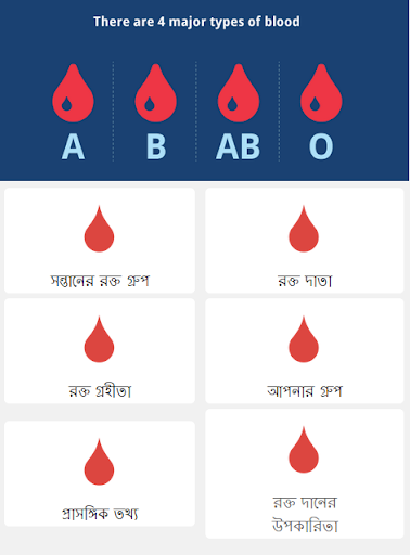 Bangla Blood Group info