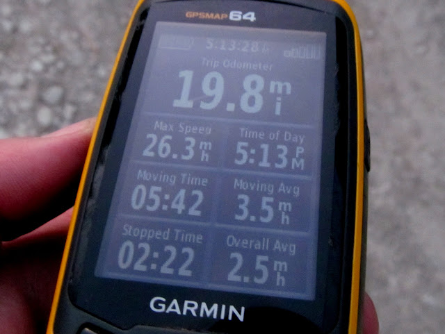 GPS stats at the end of the ride
