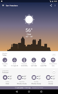 Best Widgets - Animated- screenshot thumbnail
